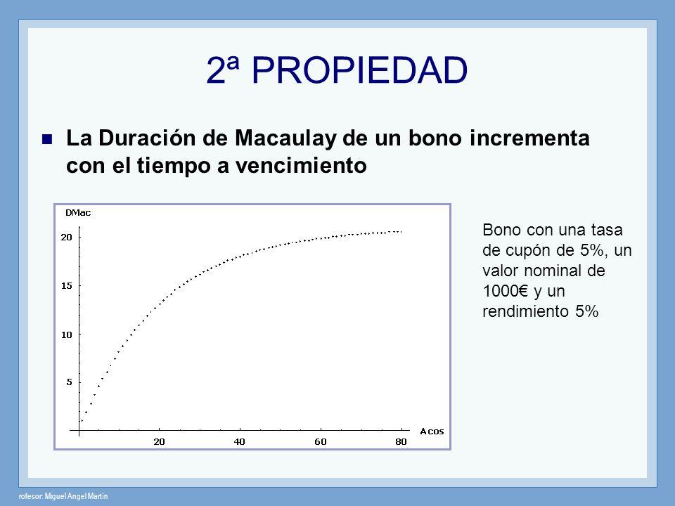 2ª PROPIEDADLa Duración de Macaulay de un bono incrementa con el tiempo a vencimiento.