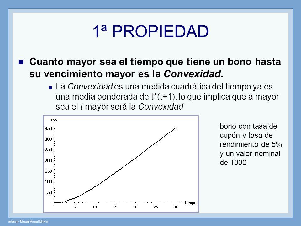 1ª PROPIEDADCuanto mayor sea el tiempo que tiene un bono hasta su vencimiento mayor es la Convexidad.