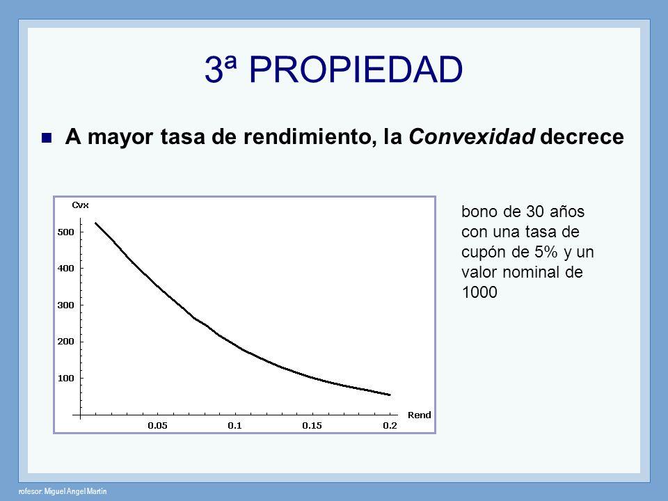 3ª PROPIEDAD A mayor tasa de rendimiento, la Convexidad decrece