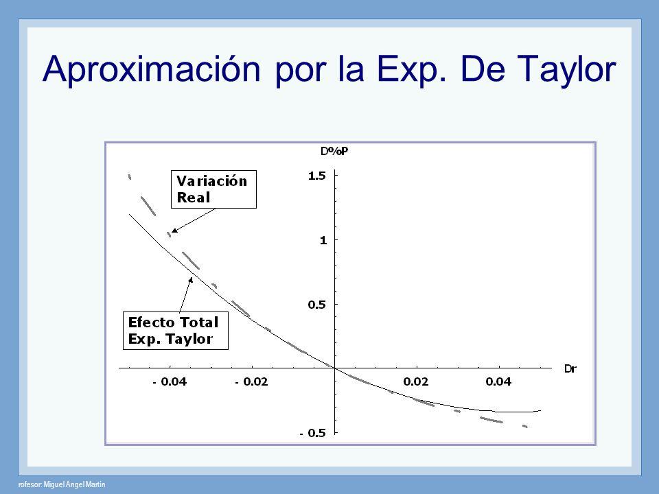Aproximación por la Exp. De Taylor