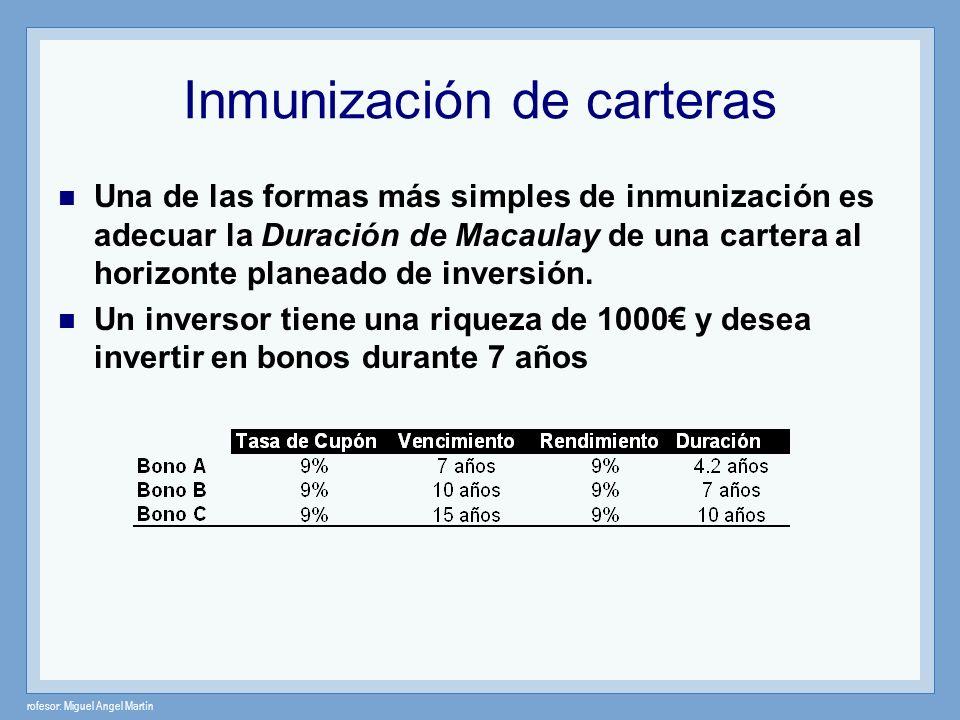 Inmunización de carteras