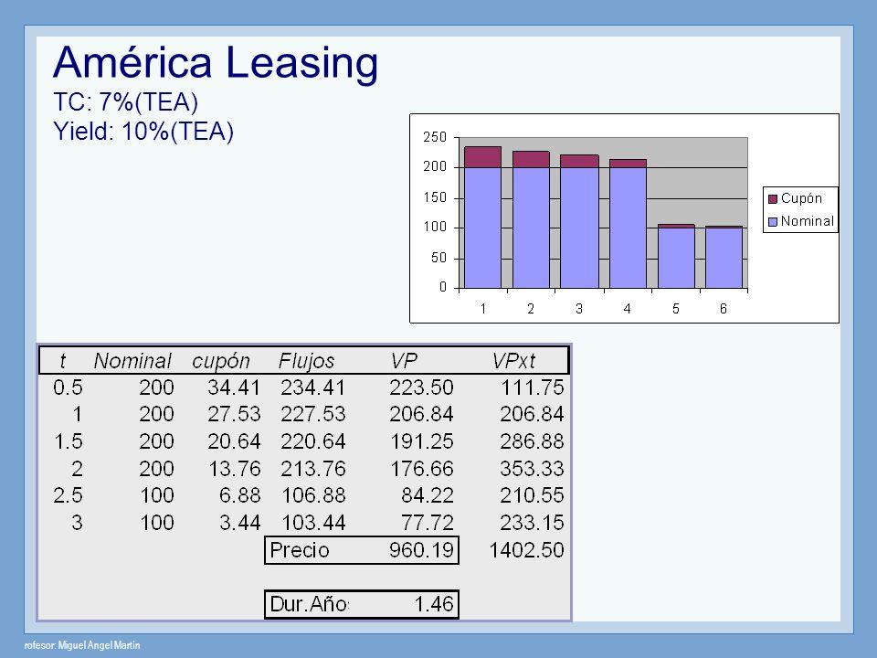 América Leasing TC: 7%(TEA) Yield: 10%(TEA)