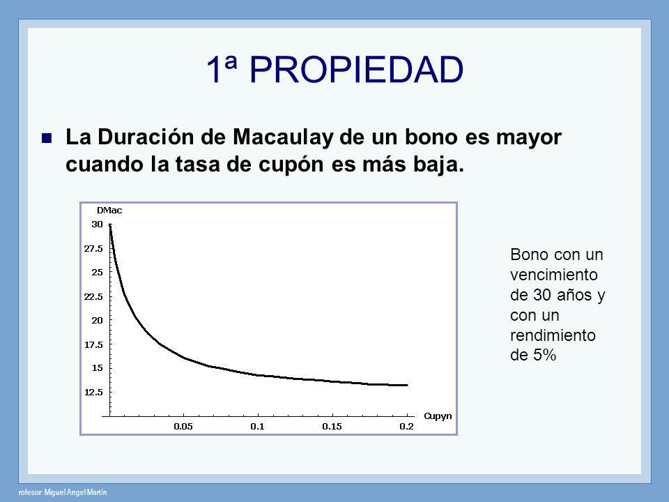 1ª PROPIEDADLa Duración de Macaulay de un bono es mayor cuando la tasa de cupón es más baja.
