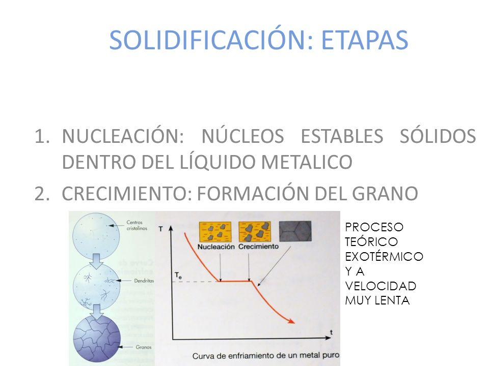 SOLIDIFICACIÓN: ETAPAS