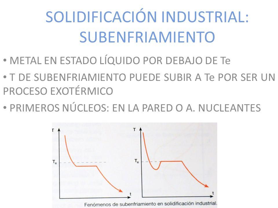 SOLIDIFICACIÓN INDUSTRIAL: SUBENFRIAMIENTO