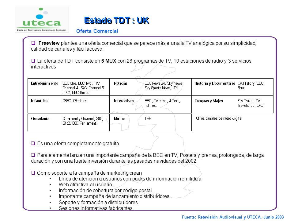 Estado TDT : UK Oferta Comercial