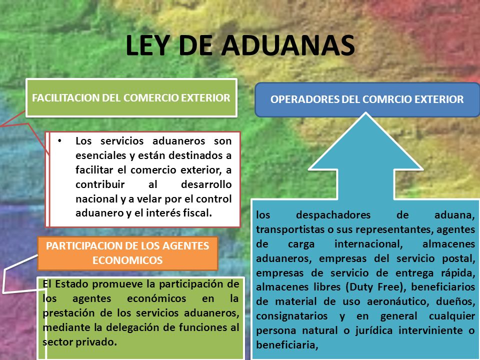 LEY DE ADUANAS FACILITACION DEL COMERCIO EXTERIOR
