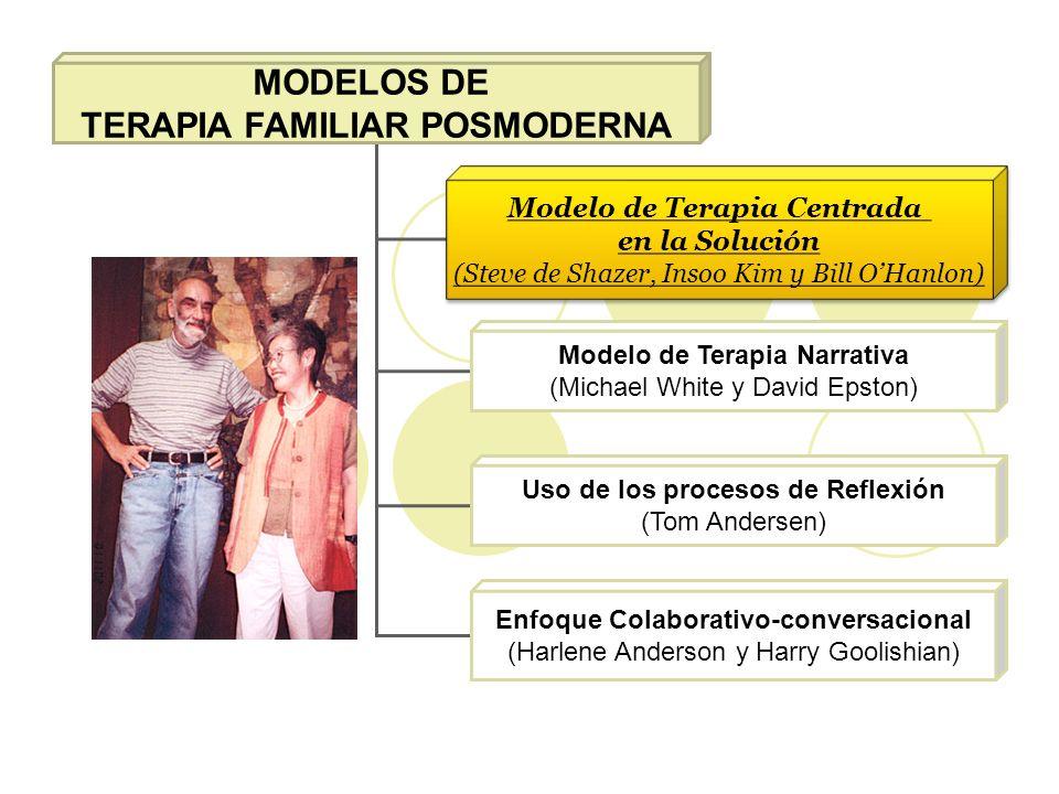 MODELOS DE TERAPIA FAMILIAR POSMODERNA