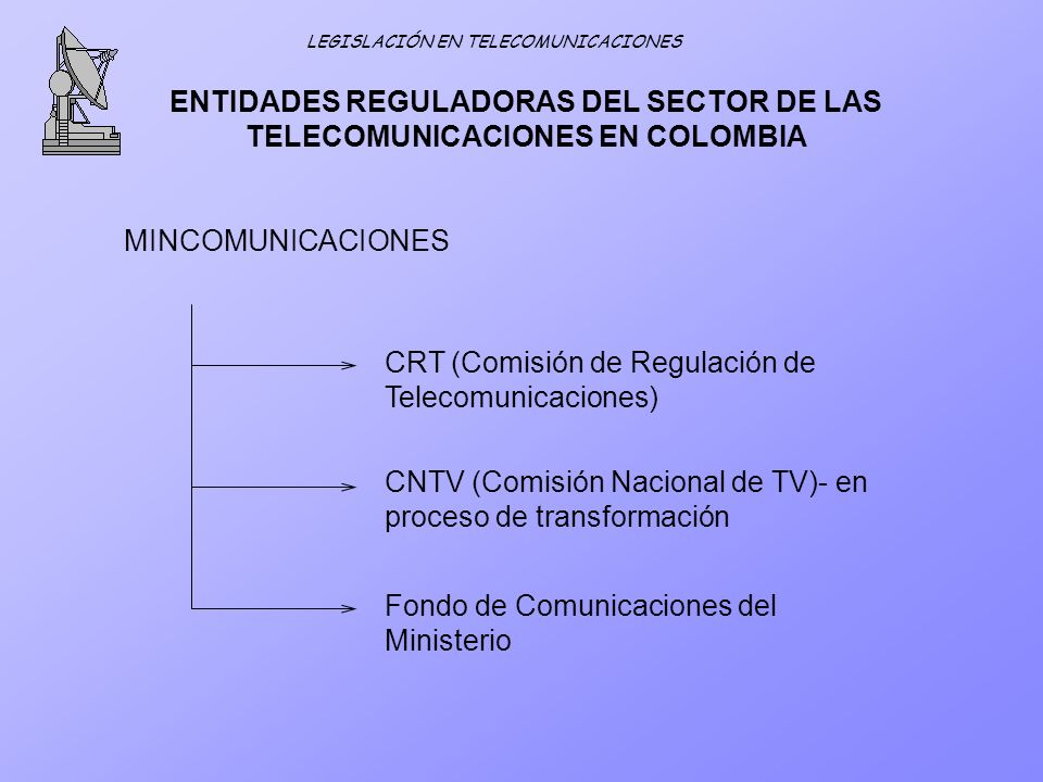 ENTIDADES REGULADORAS DEL SECTOR DE LAS TELECOMUNICACIONES EN COLOMBIA