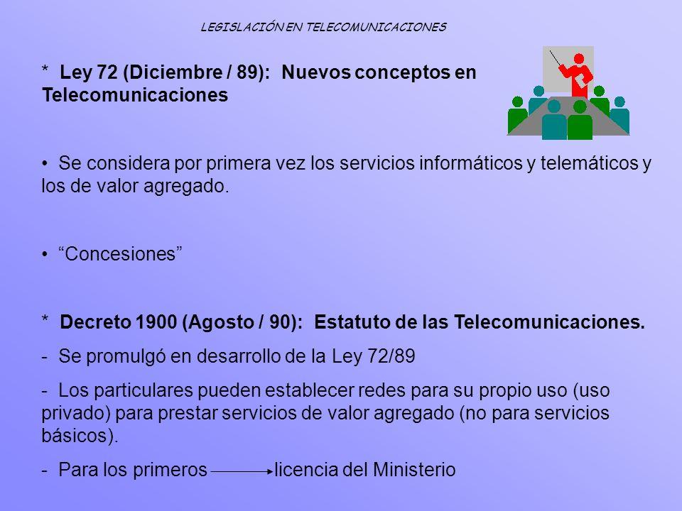 * Ley 72 (Diciembre / 89): Nuevos conceptos en Telecomunicaciones