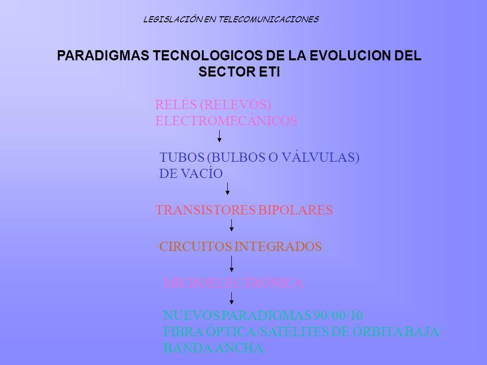 PARADIGMAS TECNOLOGICOS DE LA EVOLUCION DEL SECTOR ETI