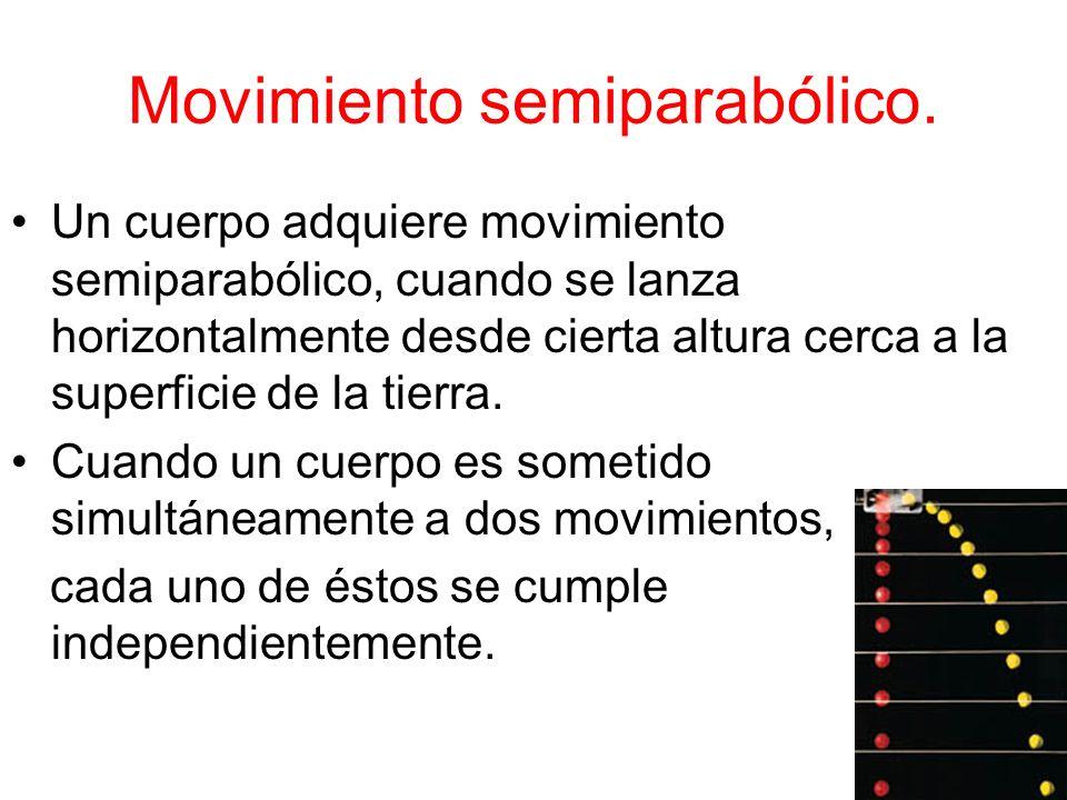 Movimiento semiparabólico.
