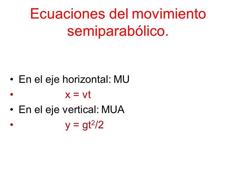 Ecuaciones del movimiento semiparabólico.