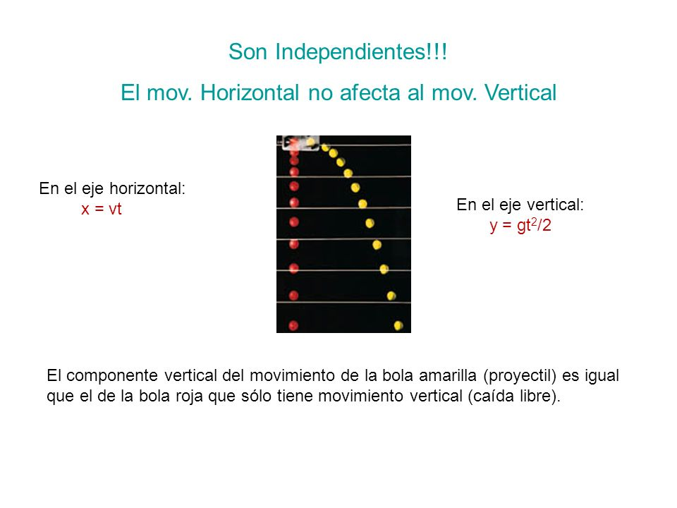 El mov. Horizontal no afecta al mov. Vertical