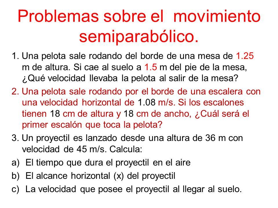 Problemas sobre el movimiento semiparabólico.