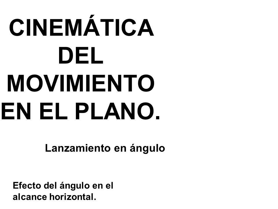 CINEMÁTICA DEL MOVIMIENTO EN EL PLANO.