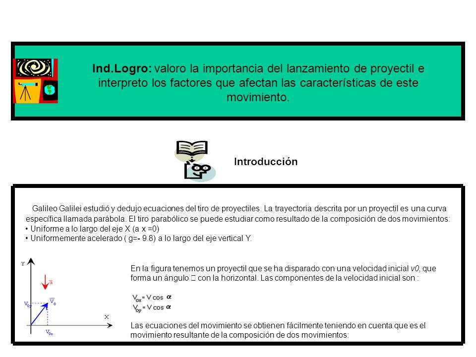 Ind.Logro: valoro la importancia del lanzamiento de proyectil e interpreto los factores que afectan las características de este movimiento.