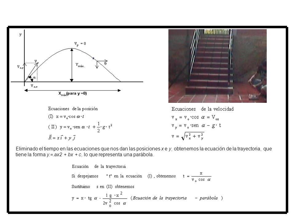 Eliminado el tiempo en las ecuaciones que nos dan las posiciones x e y, obtenemos la ecuación de la trayectoria, que tiene la forma y.=.ax2 + bx + c, lo que representa una parábola.