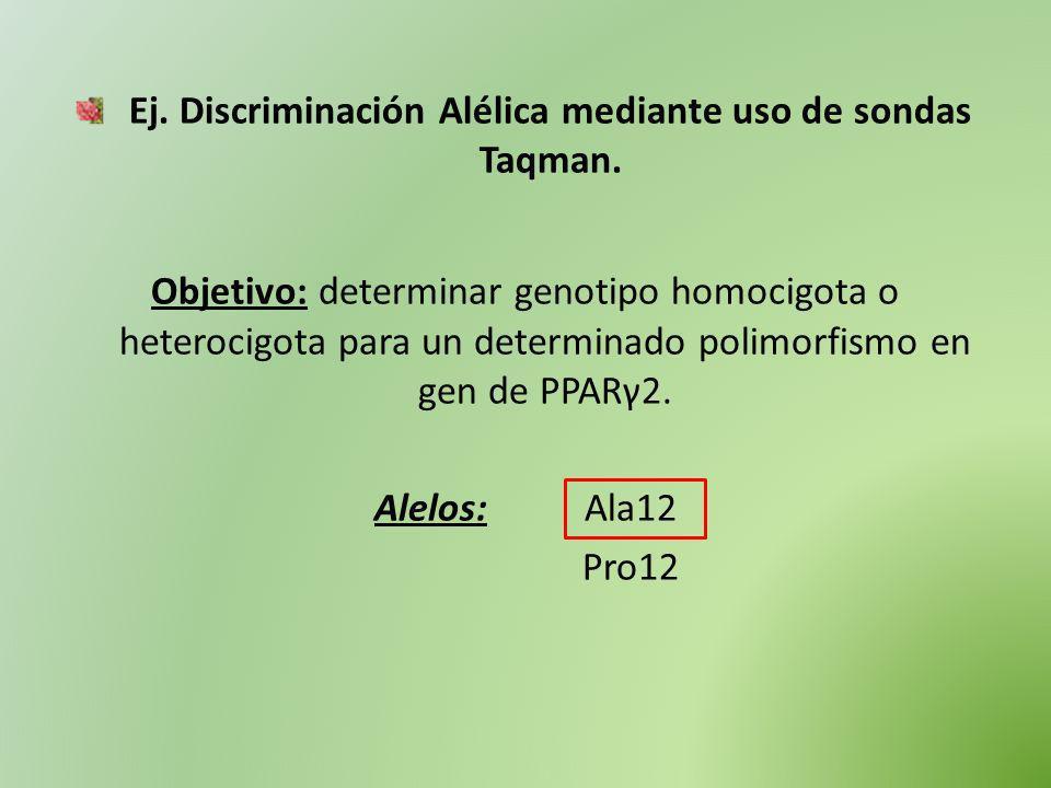 Ej. Discriminación Alélica mediante uso de sondas Taqman.