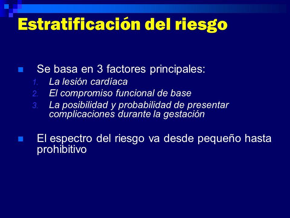 Estratificación del riesgo
