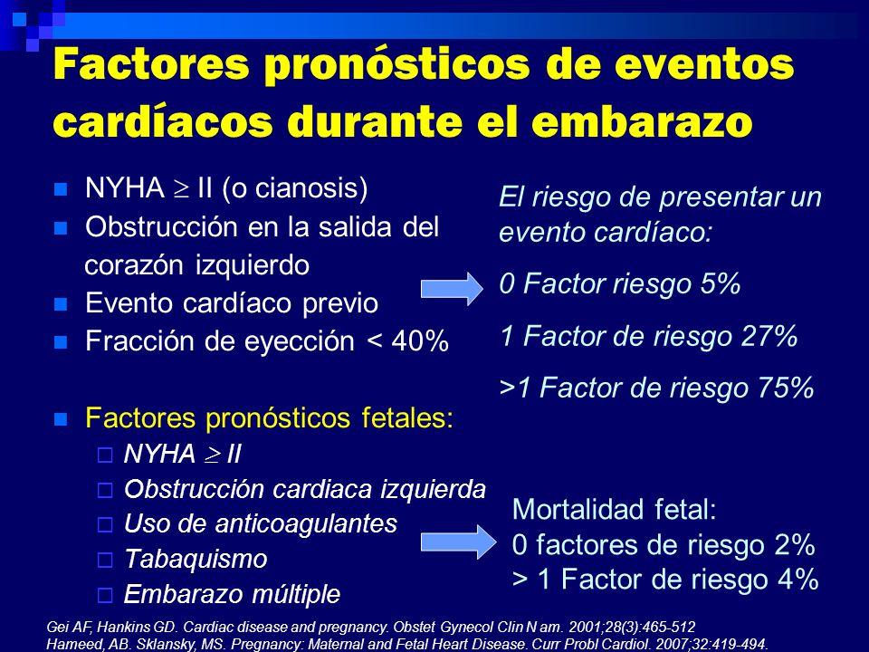 Factores pronósticos de eventos cardíacos durante el embarazo