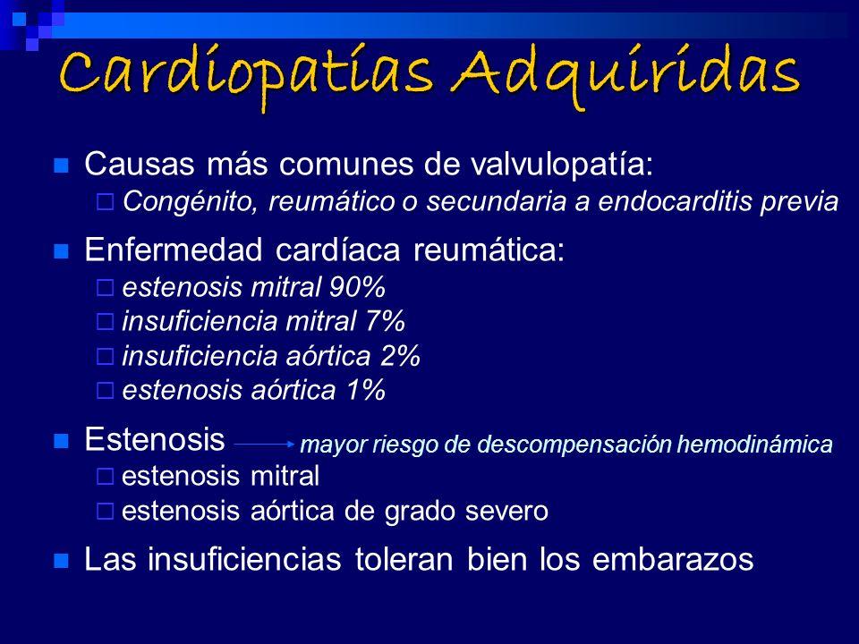 Cardiopatías Adquiridas