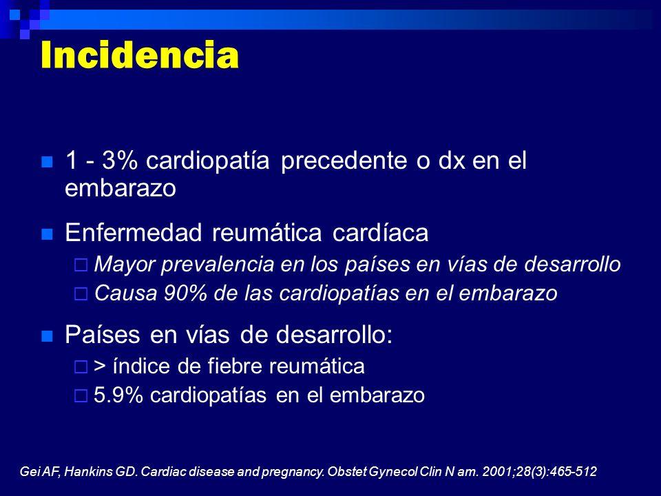 Incidencia 1 - 3% cardiopatía precedente o dx en el embarazo