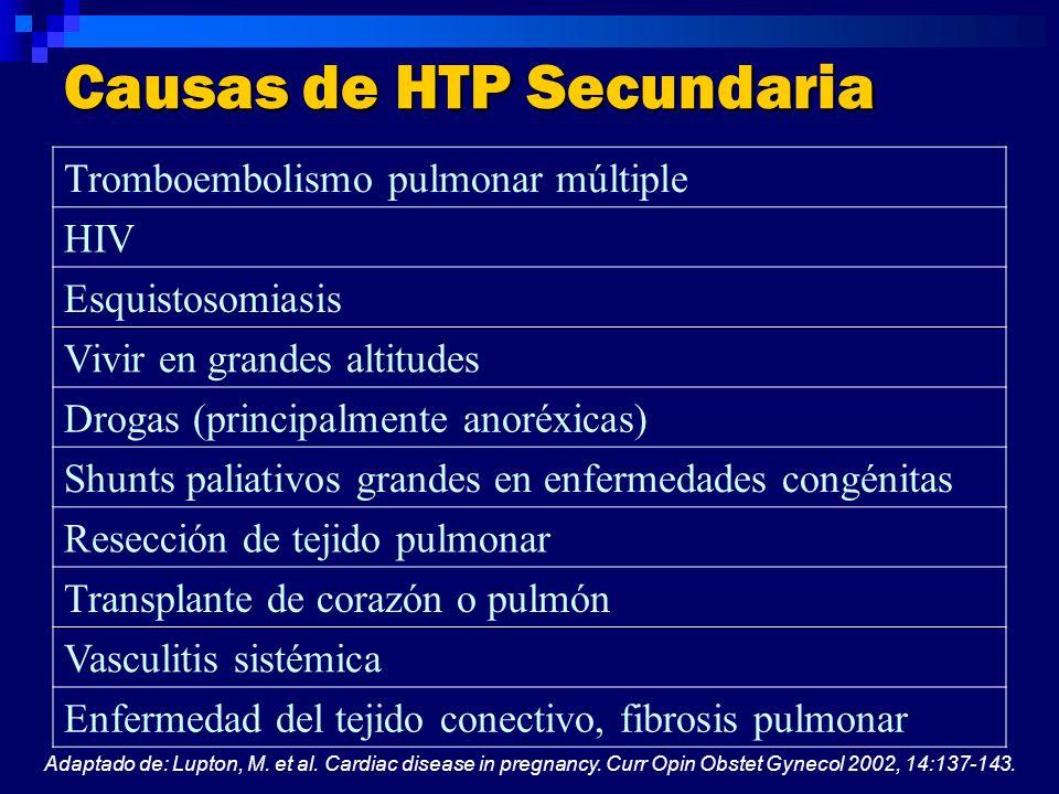 Causas de HTP Secundaria