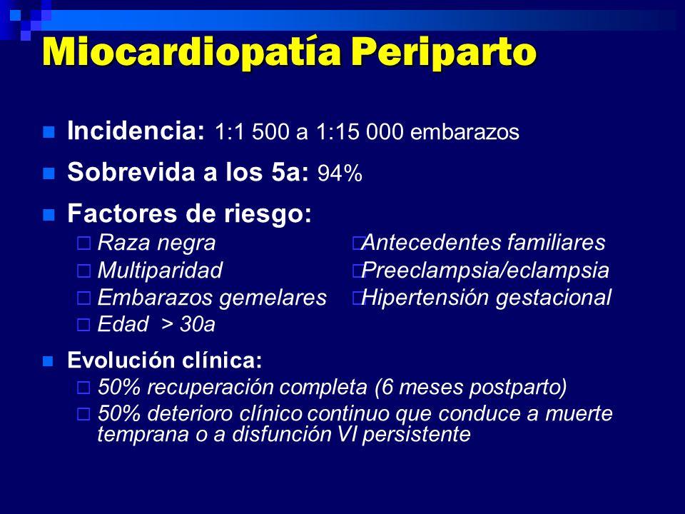 Miocardiopatía Periparto