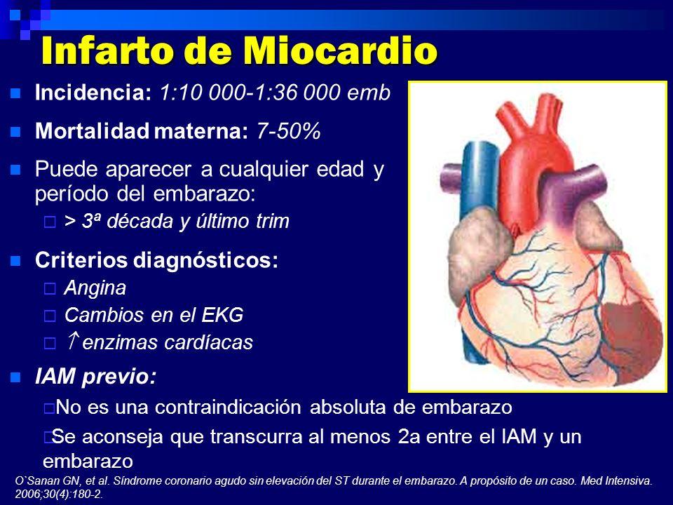 Infarto de Miocardio Incidencia: 1:10 000-1:36 000 emb
