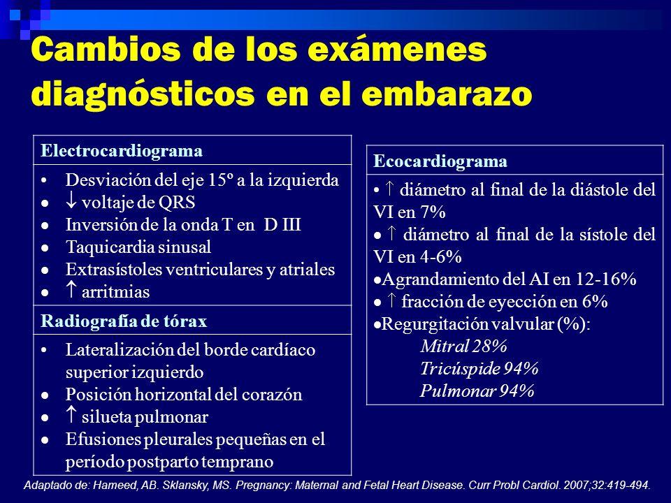 Cambios de los exámenes diagnósticos en el embarazo
