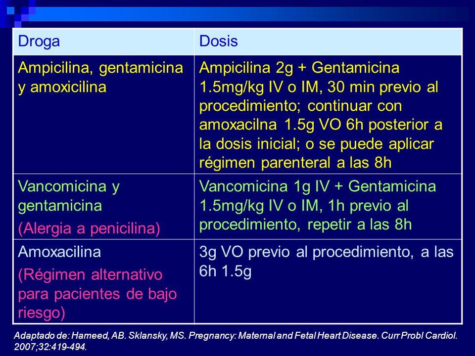 Ampicilina, gentamicina y amoxicilina