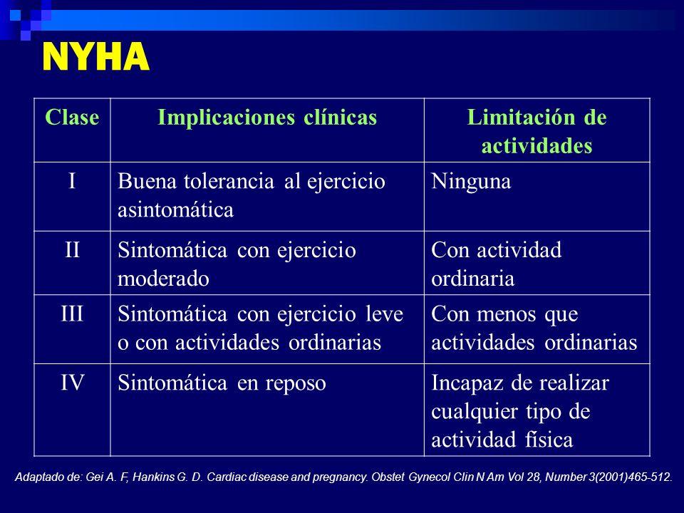 Implicaciones clínicas Limitación de actividades