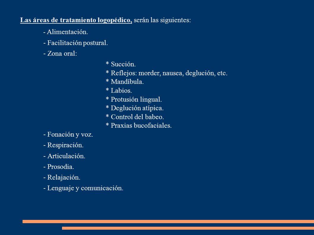 Las áreas de tratamiento logopédico, serán las siguientes: