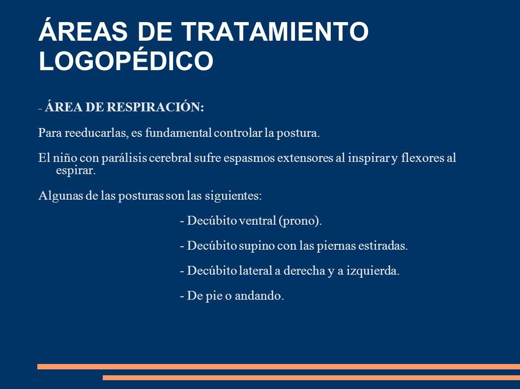ÁREAS DE TRATAMIENTO LOGOPÉDICO