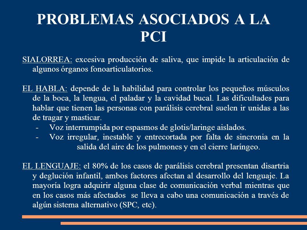 PROBLEMAS ASOCIADOS A LA PCI