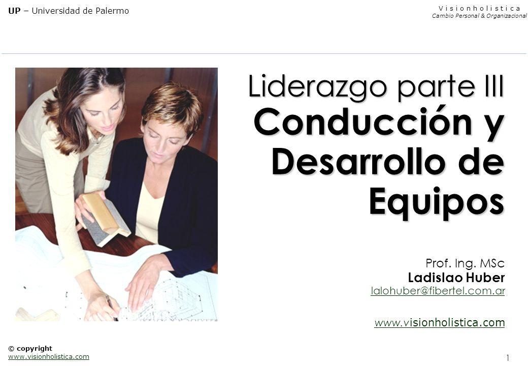 Liderazgo parte III Conducción y Desarrollo de Equipos Prof. Ing