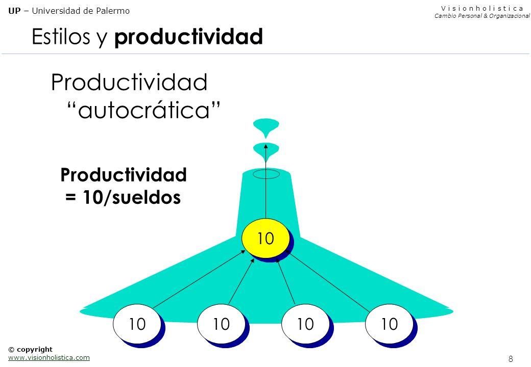 Estilos y productividad