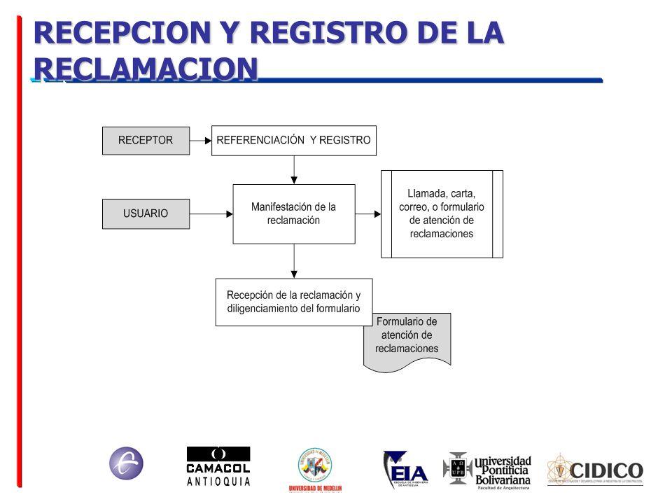 RECEPCION Y REGISTRO DE LA RECLAMACION