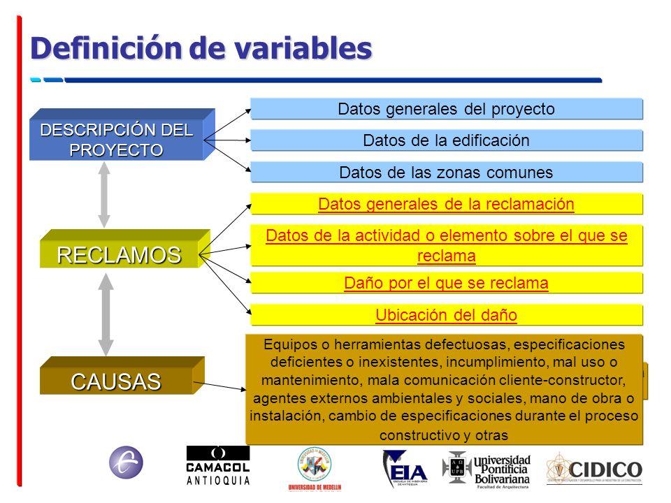 Definición de variables