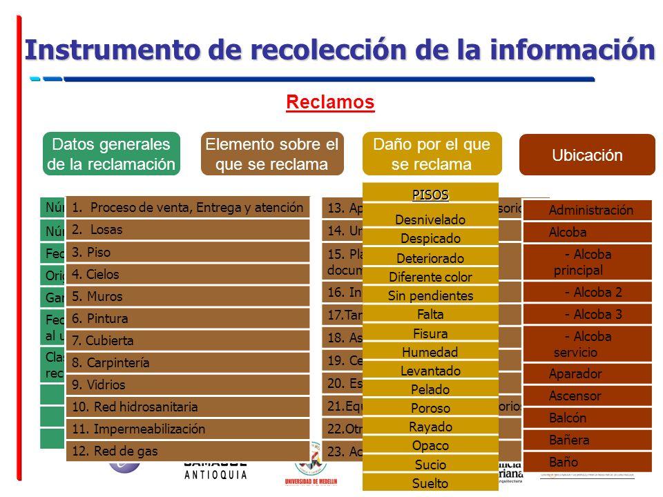 Instrumento de recolección de la información