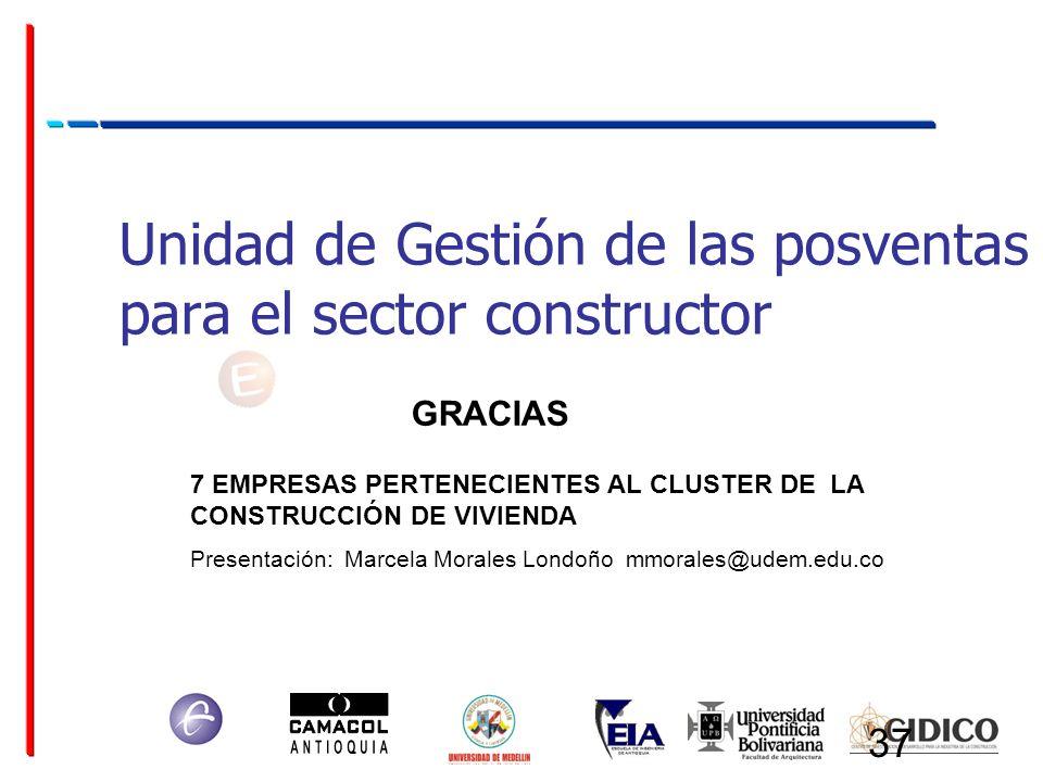 Unidad de Gestión de las posventas para el sector constructor