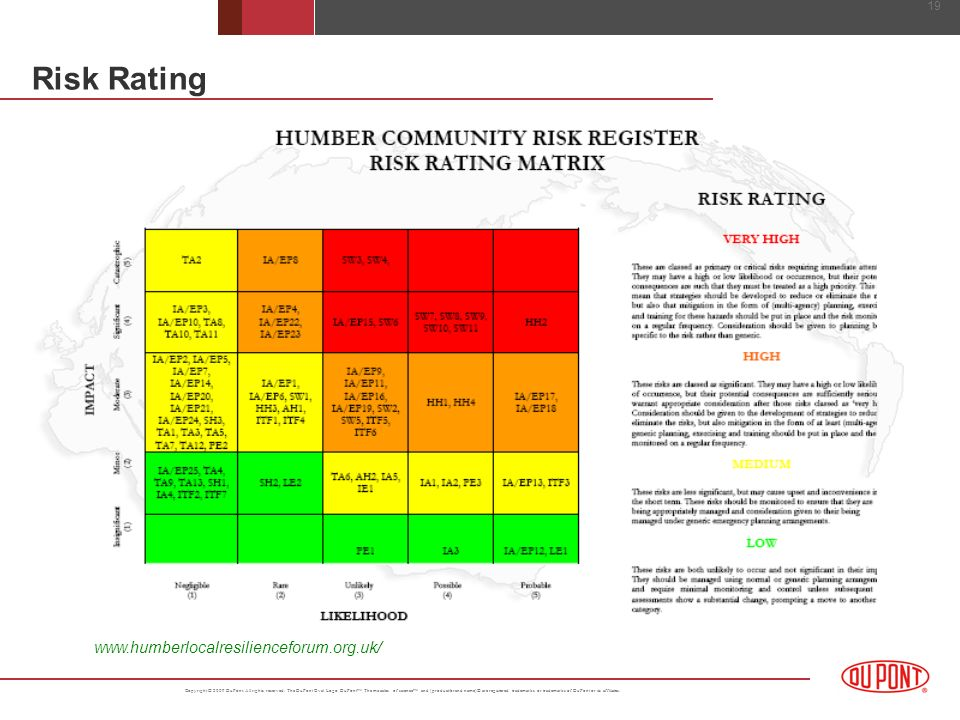 Risk Rating www.humberlocalresilienceforum.org.uk/