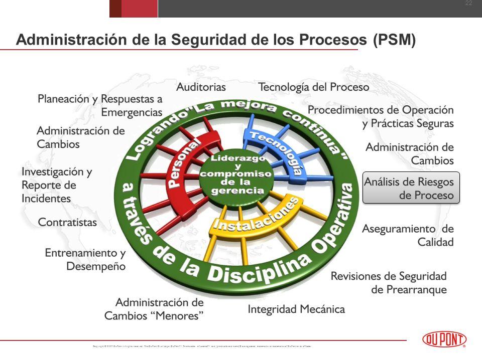 Administración de la Seguridad de los Procesos (PSM)