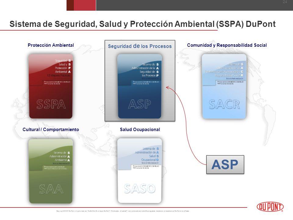 Sistema de Seguridad, Salud y Protección Ambiental (SSPA) DuPont