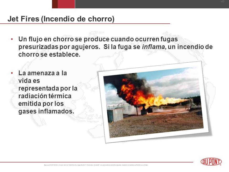 Jet Fires (Incendio de chorro)
