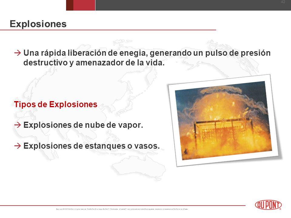 Explosiones Una rápida liberación de enegia, generando un pulso de presión destructivo y amenazador de la vida.
