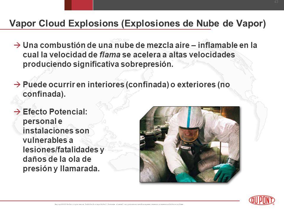 Vapor Cloud Explosions (Explosiones de Nube de Vapor)