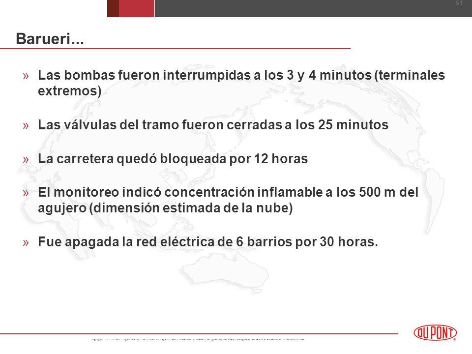 Barueri...Las bombas fueron interrumpidas a los 3 y 4 minutos (terminales extremos) Las válvulas del tramo fueron cerradas a los 25 minutos.