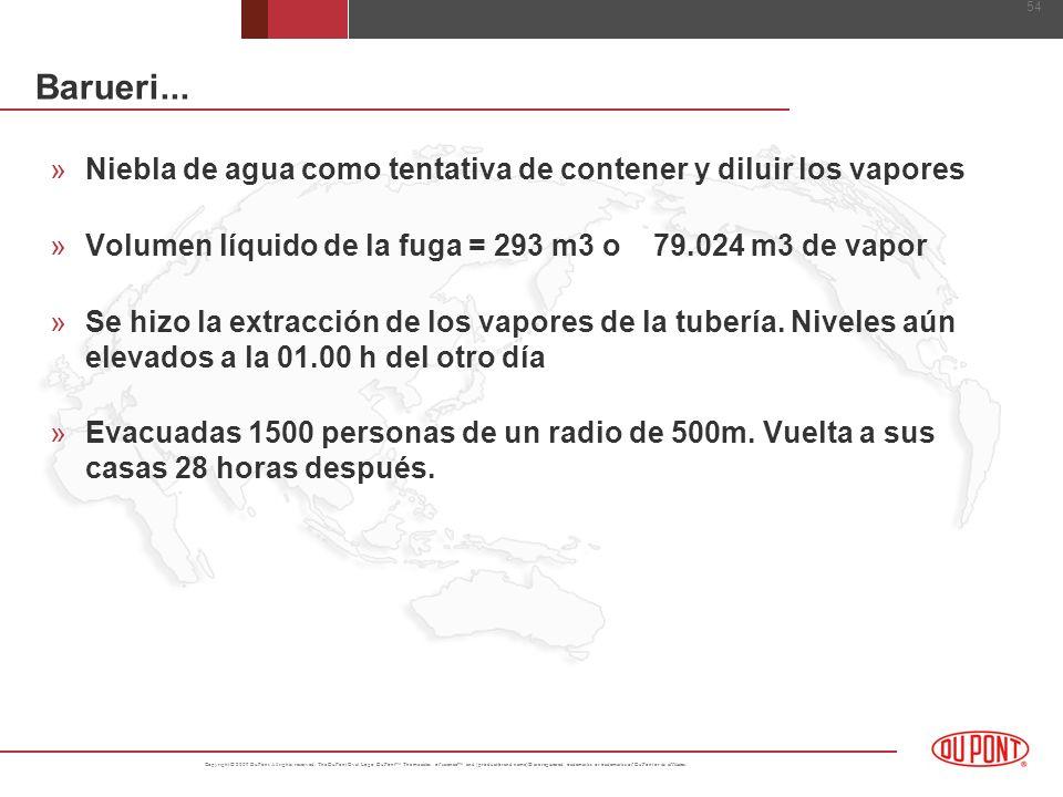 Barueri...Niebla de agua como tentativa de contener y diluir los vapores. Volumen líquido de la fuga = 293 m3 o 79.024 m3 de vapor.